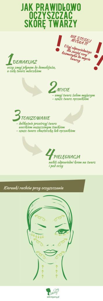 Jak prawidłowo oczyszczać skórę twarzy